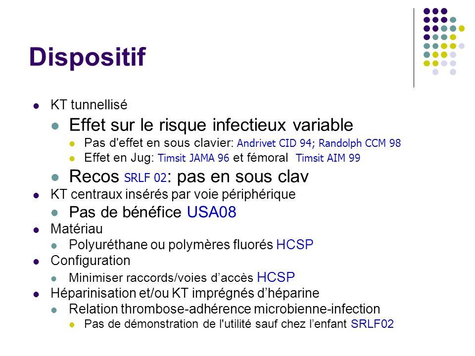 Dispositif KT tunnellisé Effet sur le risque infectieux variable Pas d'effet en sous clavier: Andrivet CID 94; Randolph CCM 98 Effet en Jug: Timsit JA