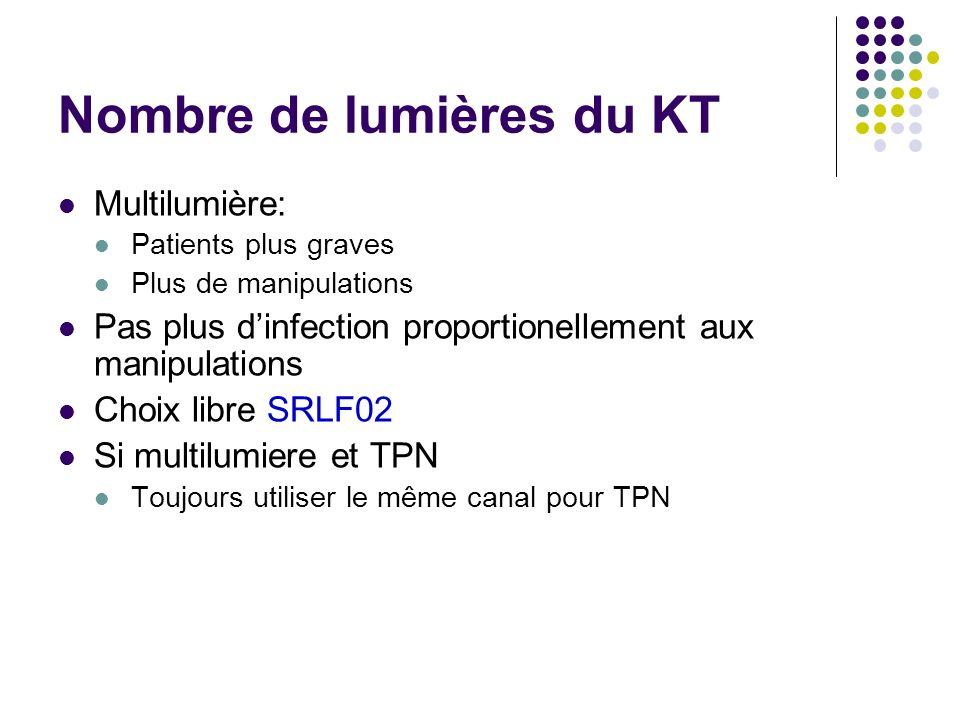 Nombre de lumières du KT Multilumière: Patients plus graves Plus de manipulations Pas plus dinfection proportionellement aux manipulations Choix libre