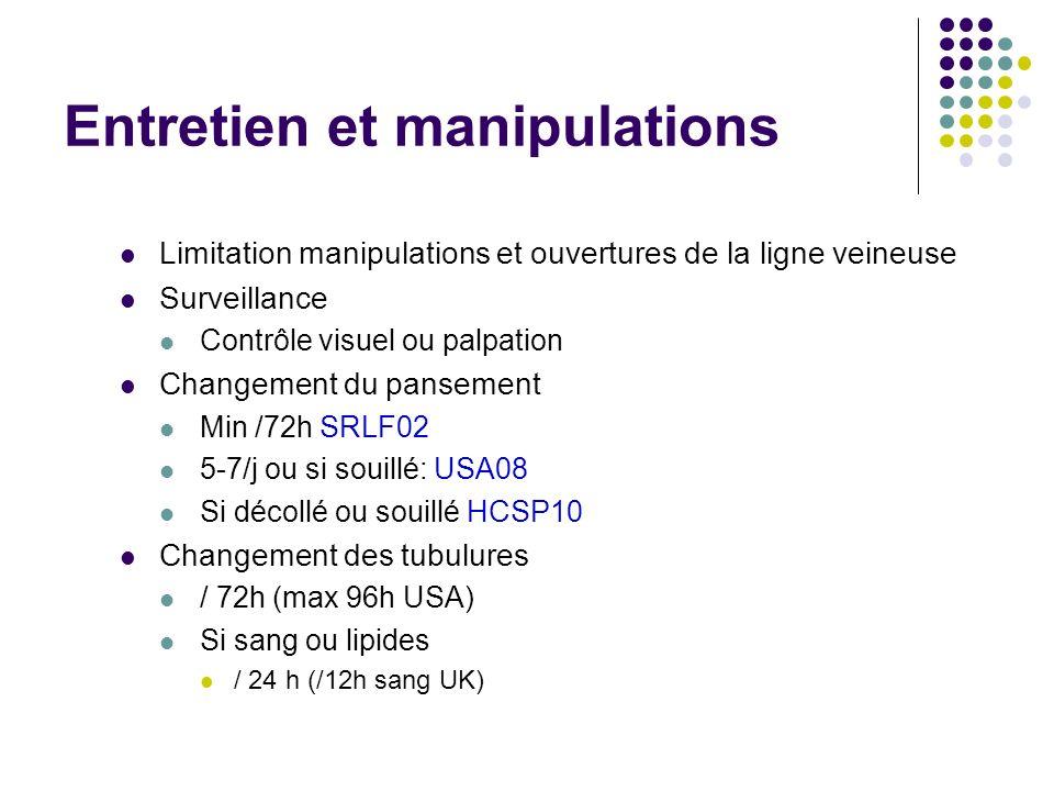 Entretien et manipulations Limitation manipulations et ouvertures de la ligne veineuse Surveillance Contrôle visuel ou palpation Changement du panseme