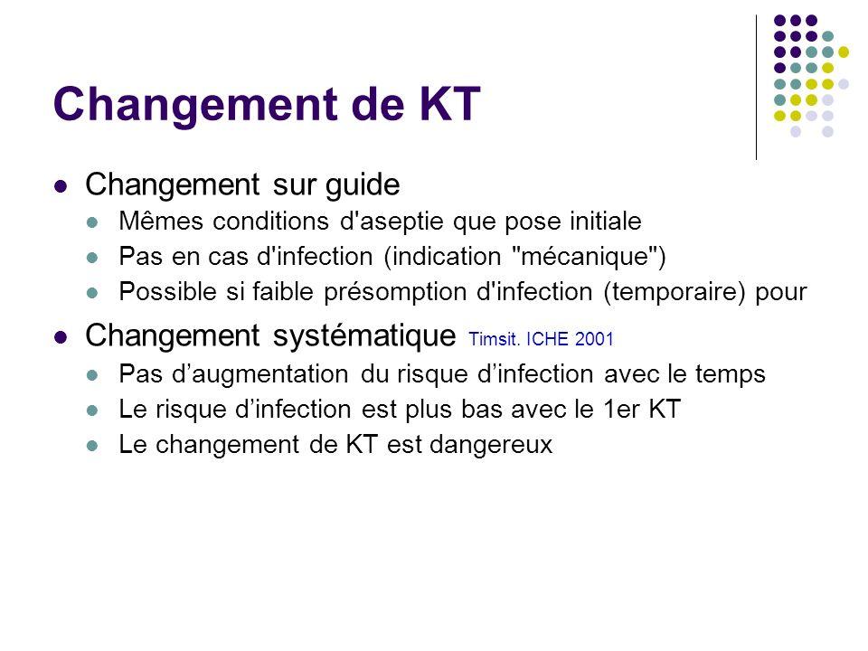 Changement de KT Changement sur guide Mêmes conditions d'aseptie que pose initiale Pas en cas d'infection (indication