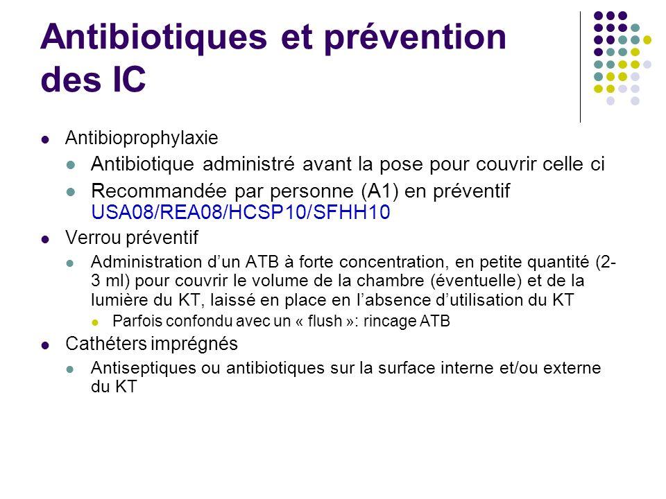 Antibiotiques et prévention des IC Antibioprophylaxie Antibiotique administré avant la pose pour couvrir celle ci Recommandée par personne (A1) en pré