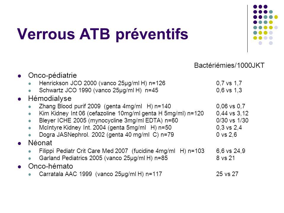 Verrous ATB préventifs Onco-pédiatrie Henrickson JCO 2000 (vanco 25µg/ml H) n=1260,7 vs 1,7 Schwartz JCO 1990 (vanco 25µg/ml H) n=450,6 vs 1,3 Hémodia