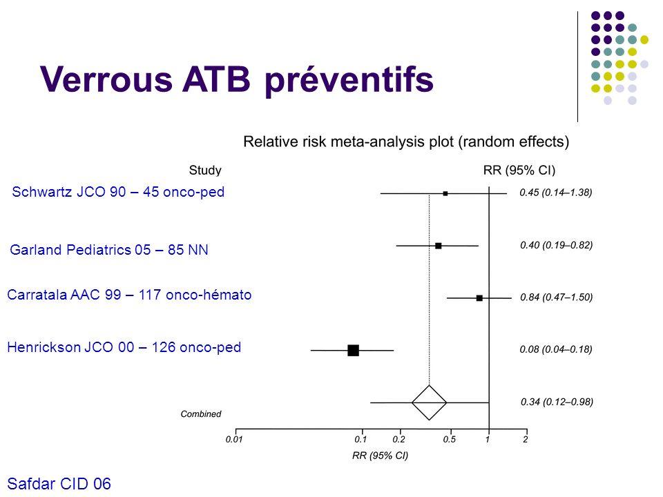 Safdar CID 06 Carratala AAC 99 – 117 onco-hémato Garland Pediatrics 05 – 85 NN Schwartz JCO 90 – 45 onco-ped Henrickson JCO 00 – 126 onco-ped Verrous