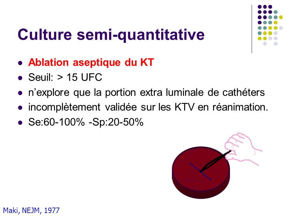 Maki, NEJM, 1977 Culture semi-quantitative Ablation aseptique du KT Seuil: > 15 UFC nexplore que la portion extra luminale de cathéters incomplètement