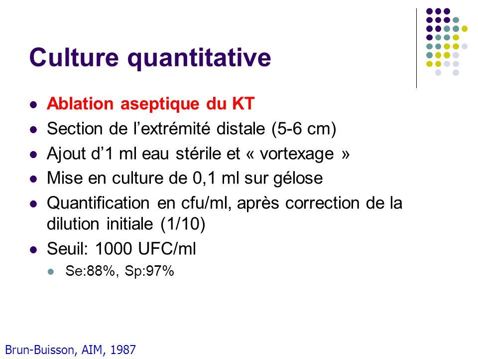 Brun-Buisson, AIM, 1987 Culture quantitative Ablation aseptique du KT Section de lextrémité distale (5-6 cm) Ajout d1 ml eau stérile et « vortexage »