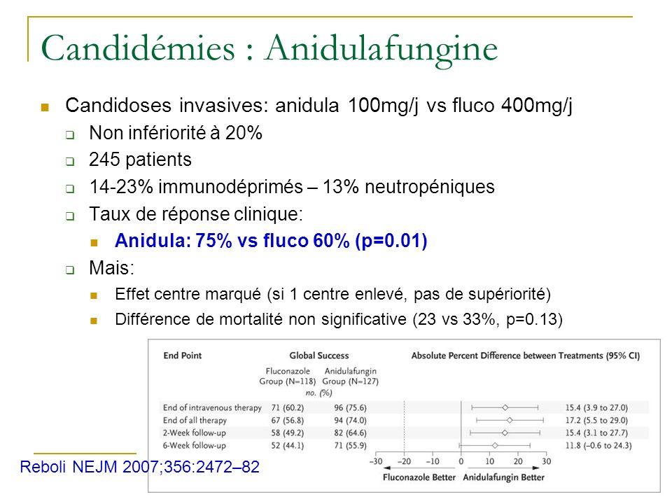 Candidémies : Anidulafungine Candidoses invasives: anidula 100mg/j vs fluco 400mg/j Non infériorité à 20% 245 patients 14-23% immunodéprimés – 13% neutropéniques Taux de réponse clinique: Anidula: 75% vs fluco 60% (p=0.01) Mais: Effet centre marqué (si 1 centre enlevé, pas de supériorité) Différence de mortalité non significative (23 vs 33%, p=0.13) Reboli NEJM 2007;356:2472–82