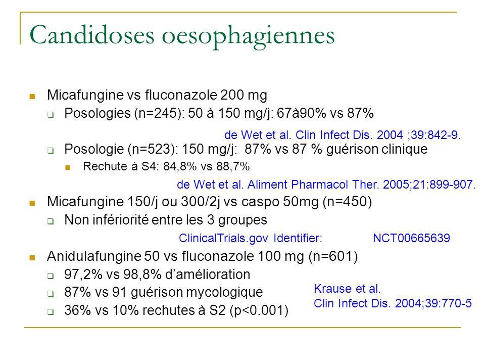 Candidoses oesophagiennes Micafungine vs fluconazole 200 mg Posologies (n=245): 50 à 150 mg/j: 67à90% vs 87% Posologie (n=523): 150 mg/j: 87% vs 87 % guérison clinique Rechute à S4: 84,8% vs 88,7% Micafungine 150/j ou 300/2j vs caspo 50mg (n=450) Non infériorité entre les 3 groupes Anidulafungine 50 vs fluconazole 100 mg (n=601) 97,2% vs 98,8% damélioration 87% vs 91 guérison mycologique 36% vs 10% rechutes à S2 (p<0.001) de Wet et al.