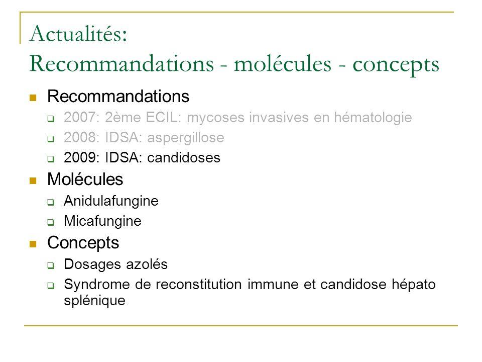 Actualités : Recommandations - molécules - concepts Recommandations 2007: 2ème ECIL: mycoses invasives en hématologie 2008: IDSA: aspergillose 2009: I