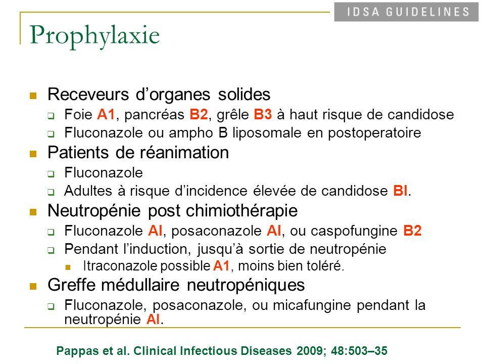 Prophylaxie Receveurs dorganes solides Foie A1, pancréas B2, grêle B3 à haut risque de candidose Fluconazole ou ampho B liposomale en postoperatoire Patients de réanimation Fluconazole Adultes à risque dincidence élevée de candidose BI.