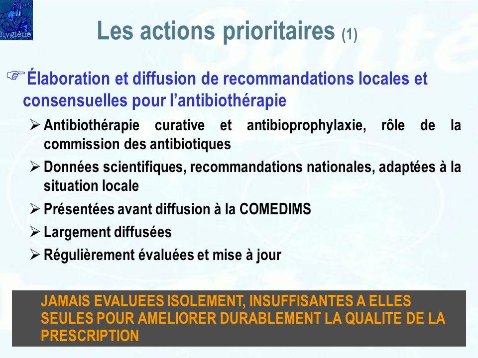 Les actions prioritaires (1) Élaboration et diffusion de recommandations locales et consensuelles pour lantibiothérapie Antibiothérapie curative et an