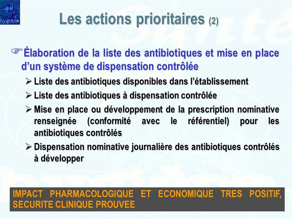 Les actions prioritaires (2) Élaboration de la liste des antibiotiques et mise en place dun système de dispensation contrôlée Élaboration de la liste
