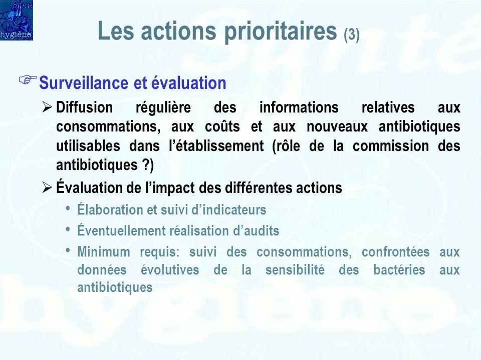 Les actions prioritaires (3) Surveillance et évaluation Diffusion régulière des informations relatives aux consommations, aux coûts et aux nouveaux an