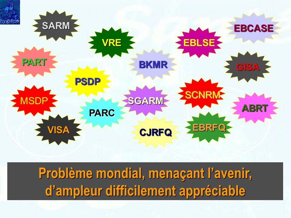 SARM VRE PSDP EBLSE BKMR EBCASE PART PARC GISA MSDP VISA SGARM ABRT CJRFQ EBRFQ SCNRM Problème mondial, menaçant lavenir, dampleur difficilement appré