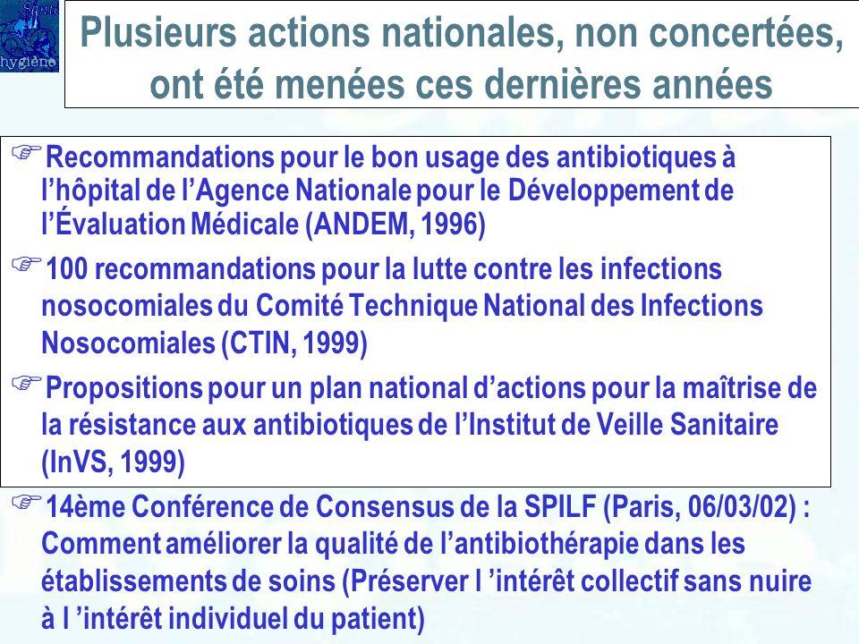 Plusieurs actions nationales, non concertées, ont été menées ces dernières années Recommandations pour le bon usage des antibiotiques à lhôpital de lA