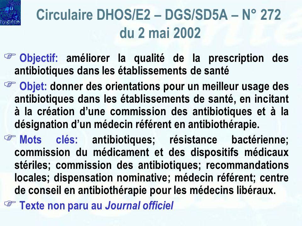 Circulaire DHOS/E2 – DGS/SD5A – N° 272 du 2 mai 2002 Objectif: améliorer la qualité de la prescription des antibiotiques dans les établissements de sa