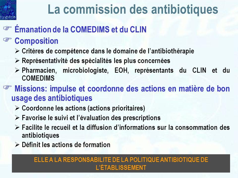 Émanation de la COMEDIMS et du CLIN Composition Critères de compétence dans le domaine de lantibiothérapie Représentativité des spécialités les plus c