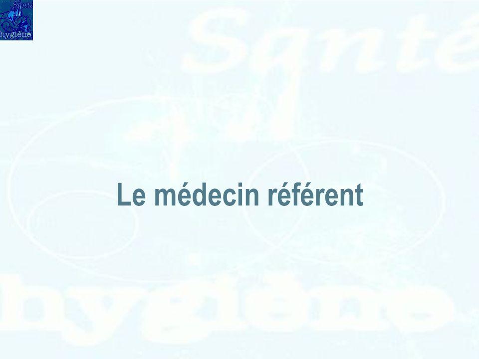 Le médecin référent (1) Médecin Désigné par le directeur de létablissement sur proposition de la CME/Conférence médicale Reconnaissance de la compétence et acceptabilité par les prescripteurs Formé à lantibiothérapie DESC de maladies infectieuses et tropicales À défaut titulaire dun DU dantibiothérapie ou compétence reconnue attestée par une expérience clinique et éventuellement des publications Rend compte de son activité à la CME/conférence médicale (rapport annuel de la commission des antibiotiques) Synergie indispensable avec le pharmacien et le microbiologiste