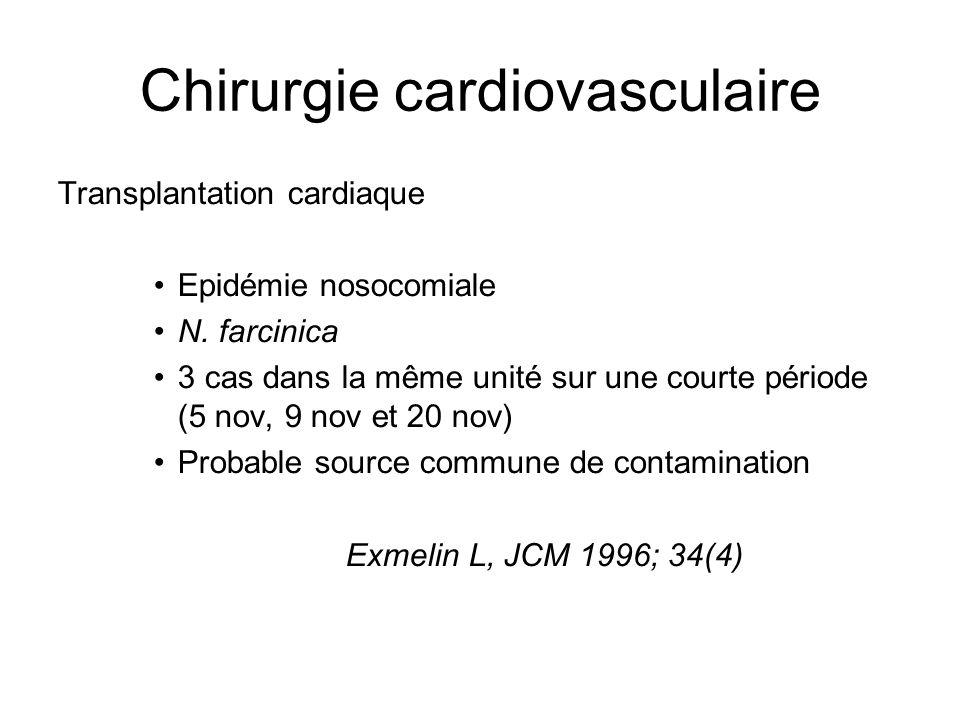 Chirurgie cardiovasculaire Transplantation cardiaque Epidémie nosocomiale N. farcinica 3 cas dans la même unité sur une courte période (5 nov, 9 nov e