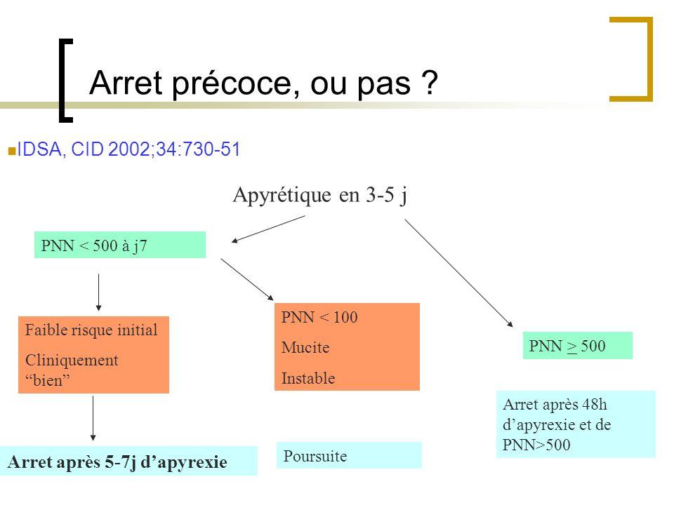 Arret précoce, ou pas ? Apyrétique en 3-5 j PNN < 500 à j7 Faible risque initial Cliniquement bien Arret après 5-7j dapyrexie Poursuite PNN < 100 Muci