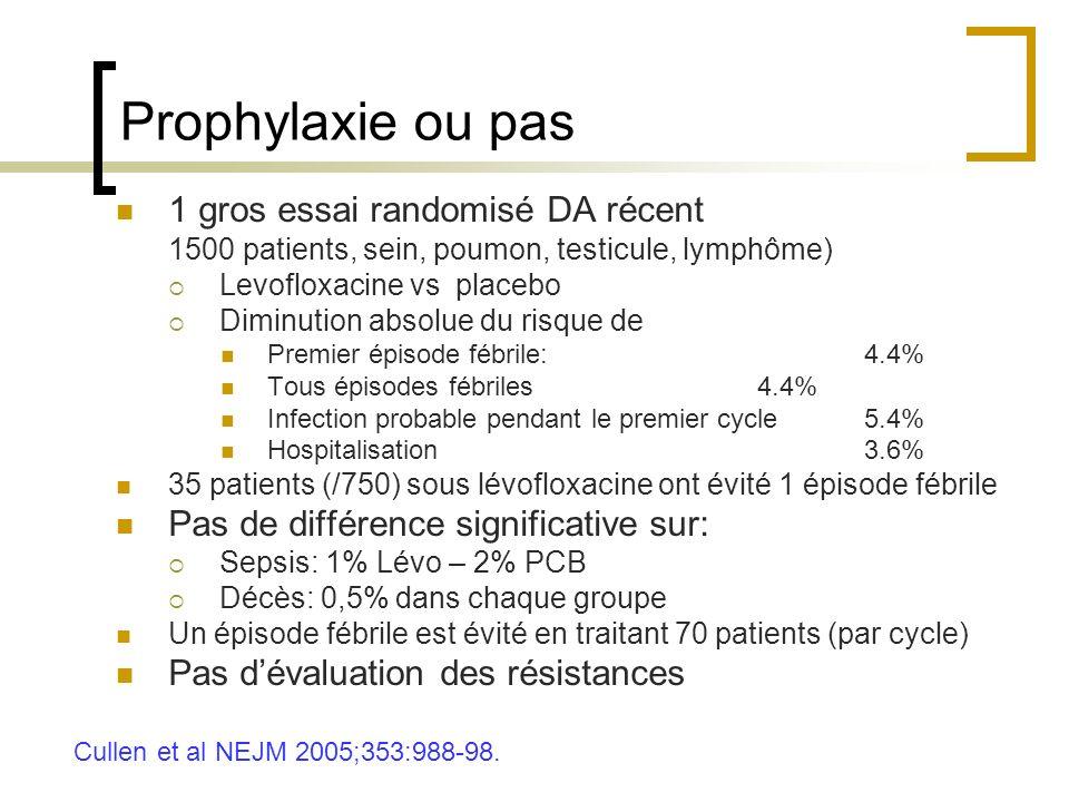 Prophylaxie ou pas 1 gros essai randomisé DA récent 1500 patients, sein, poumon, testicule, lymphôme) Levofloxacine vs placebo Diminution absolue du r