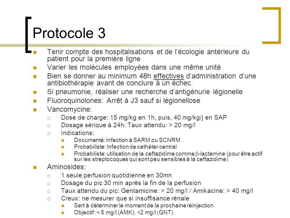 Protocole 3 Tenir compte des hospitalisations et de lécologie antérieure du patient pour la première ligne Varier les molécules employées dans une mêm