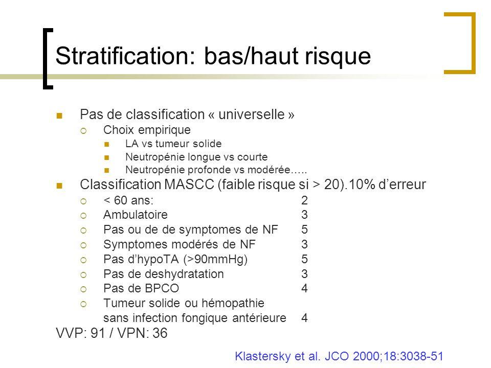 Pas de classification « universelle » Choix empirique LA vs tumeur solide Neutropénie longue vs courte Neutropénie profonde vs modérée….. Classificati