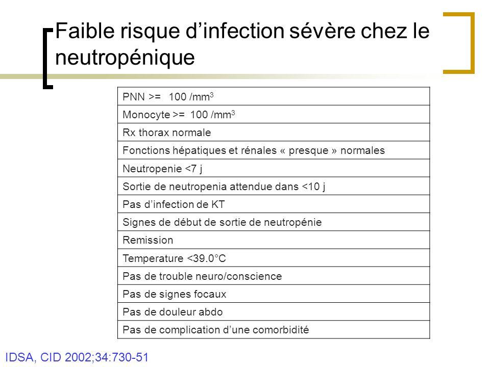 PNN >= 100 /mm 3 Monocyte >= 100 /mm 3 Rx thorax normale Fonctions hépatiques et rénales « presque » normales Neutropenie <7 j Sortie de neutropenia a