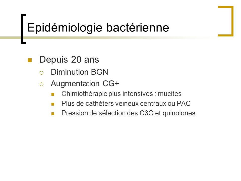 Epidémiologie bactérienne Depuis 20 ans Diminution BGN Augmentation CG+ Chimiothérapie plus intensives : mucites Plus de cathéters veineux centraux ou