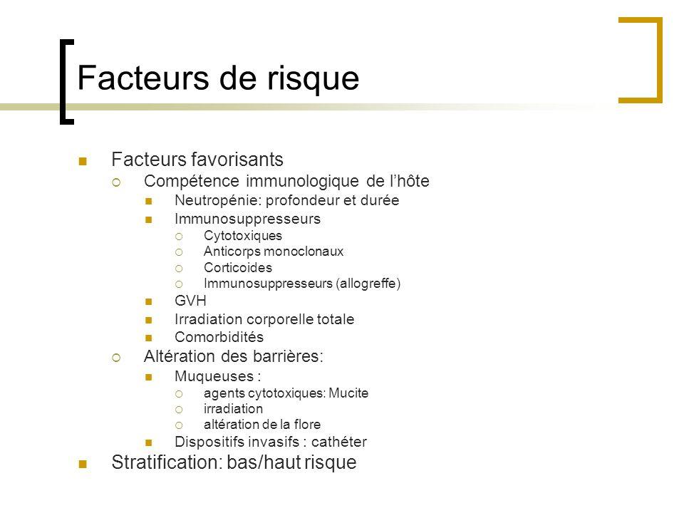 Facteurs de risque Facteurs favorisants Compétence immunologique de lhôte Neutropénie: profondeur et durée Immunosuppresseurs Cytotoxiques Anticorps m