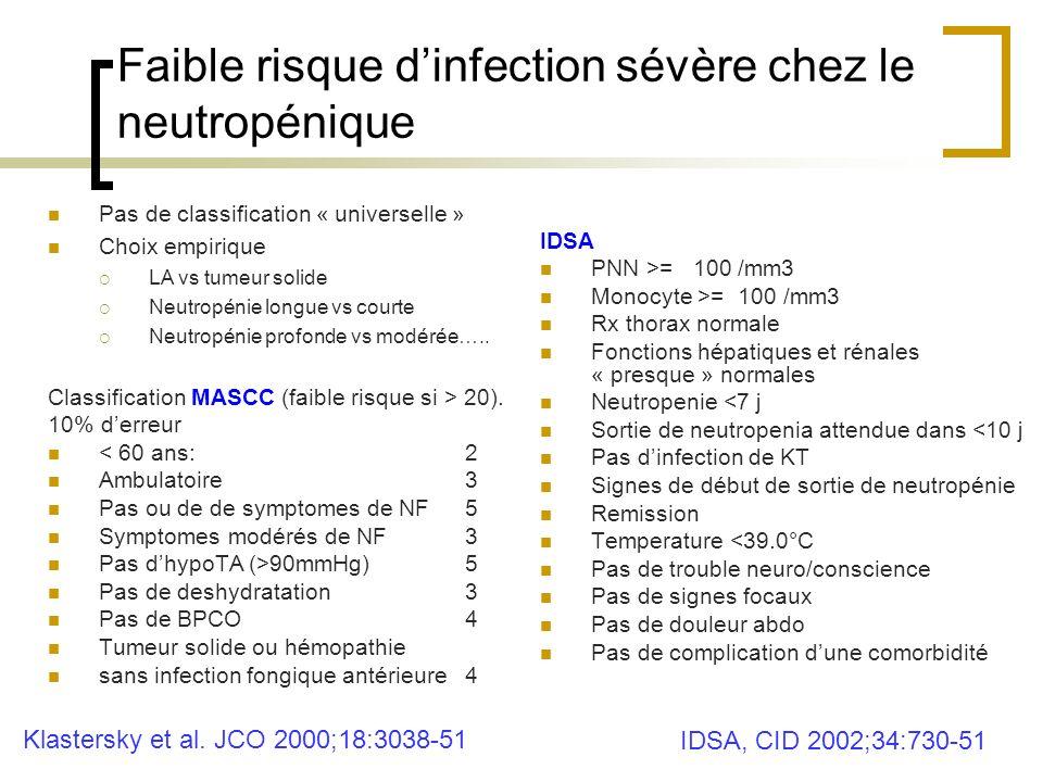 Faible risque dinfection sévère chez le neutropénique Classification MASCC (faible risque si > 20). 10% derreur < 60 ans:2 Ambulatoire3 Pas ou de de s