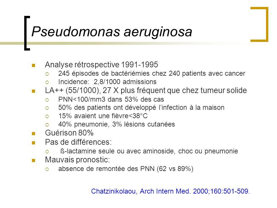 Pseudomonas aeruginosa Analyse rétrospective 1991-1995 245 épisodes de bactériémies chez 240 patients avec cancer Incidence: 2,8/1000 admissions LA++