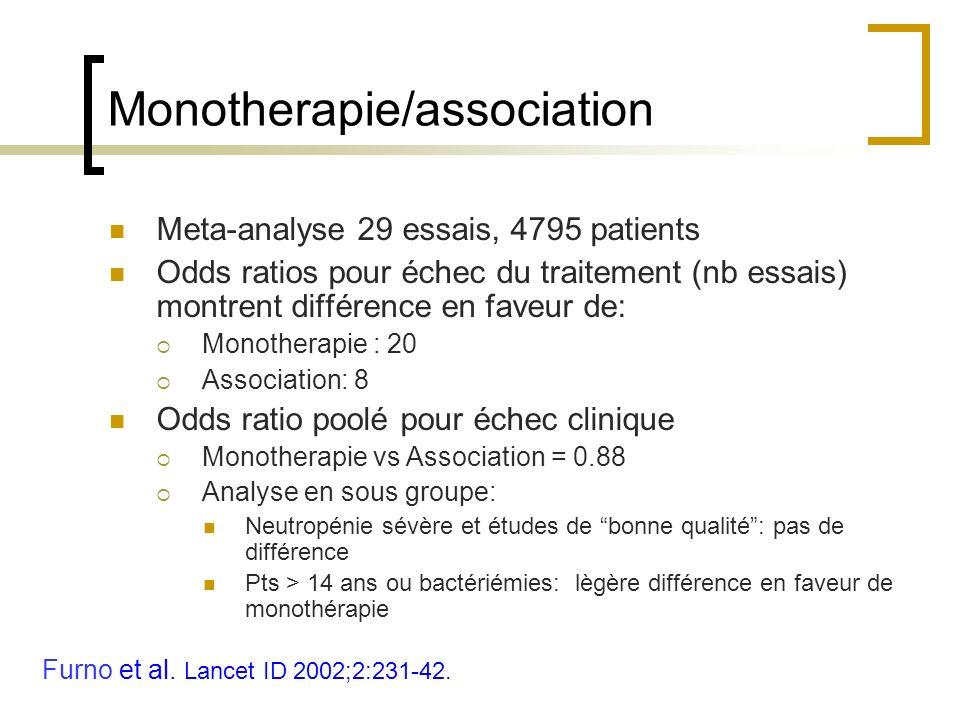 Monotherapie/association Meta-analyse 29 essais, 4795 patients Odds ratios pour échec du traitement (nb essais) montrent différence en faveur de: Mono