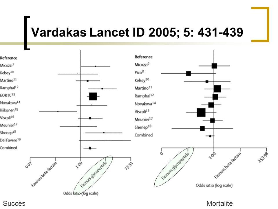 Vardakas Lancet ID 2005; 5: 431-439 SuccèsMortalité