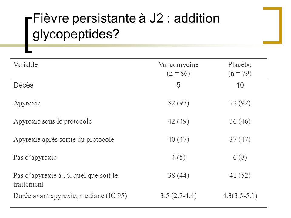 Fièvre persistante à J2 : addition glycopeptides? Variable Vancomycine (n = 86) Placebo (n = 79) Décès510 Apyrexie82 (95)73 (92) Apyrexie sous le prot