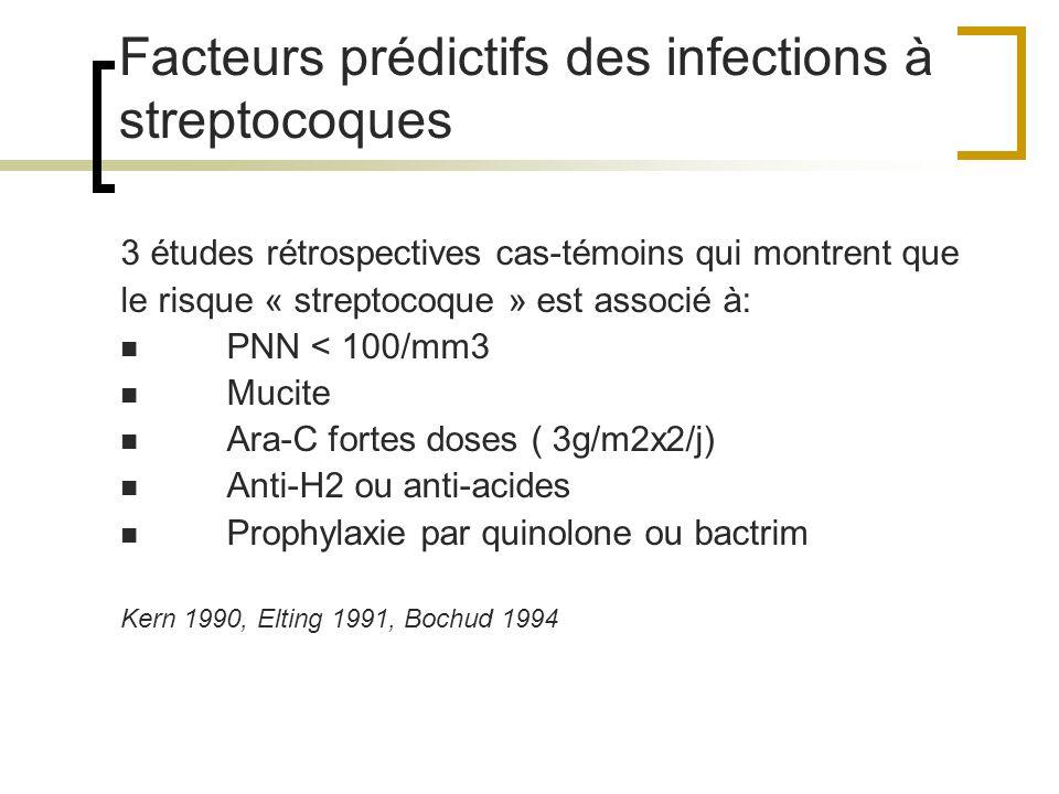 Facteurs prédictifs des infections à streptocoques 3 études rétrospectives cas-témoins qui montrent que le risque « streptocoque » est associé à: PNN
