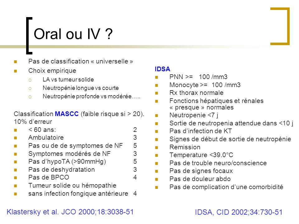 Classification MASCC (faible risque si > 20). 10% derreur < 60 ans:2 Ambulatoire3 Pas ou de de symptomes de NF5 Symptomes modérés de NF3 Pas dhypoTA (