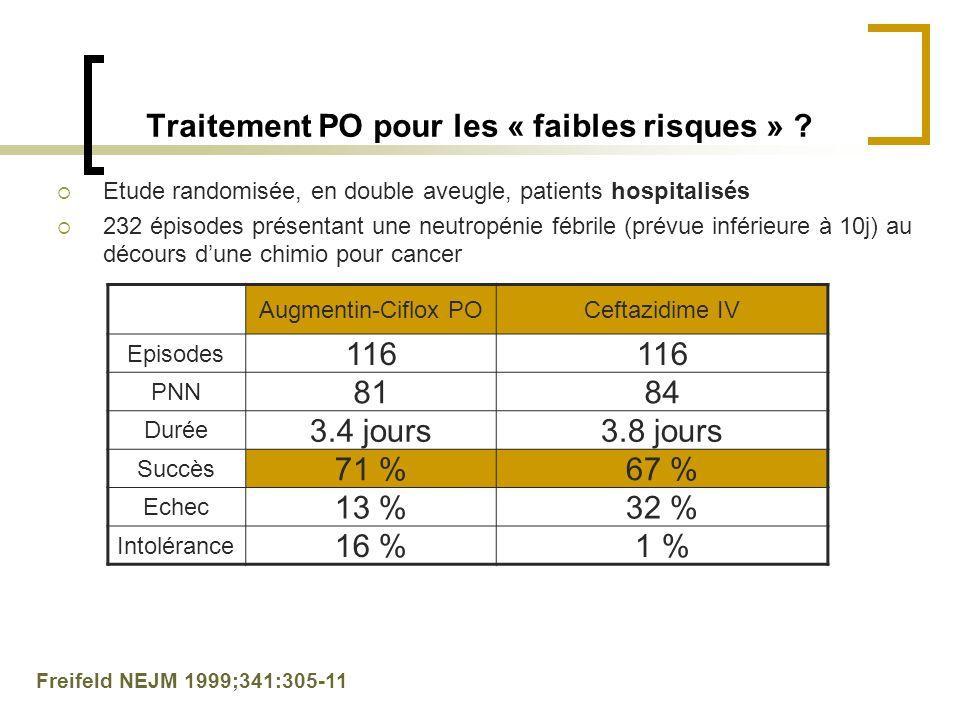 Traitement PO pour les « faibles risques » ? Etude randomisée, en double aveugle, patients hospitalisés 232 épisodes présentant une neutropénie fébril