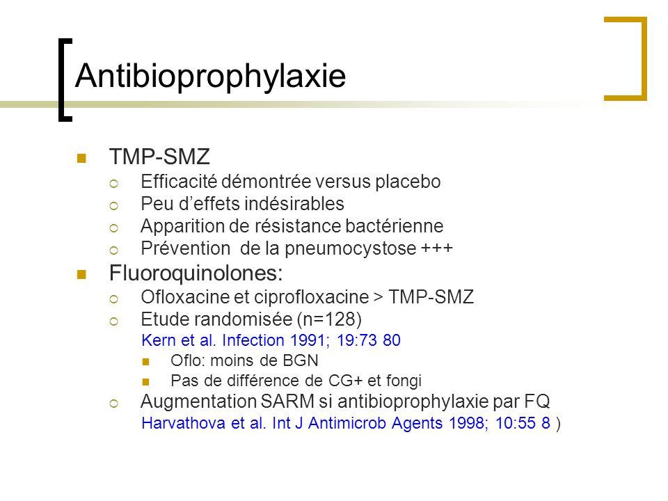 TMP-SMZ Efficacité démontrée versus placebo Peu deffets indésirables Apparition de résistance bactérienne Prévention de la pneumocystose +++ Fluoroqui