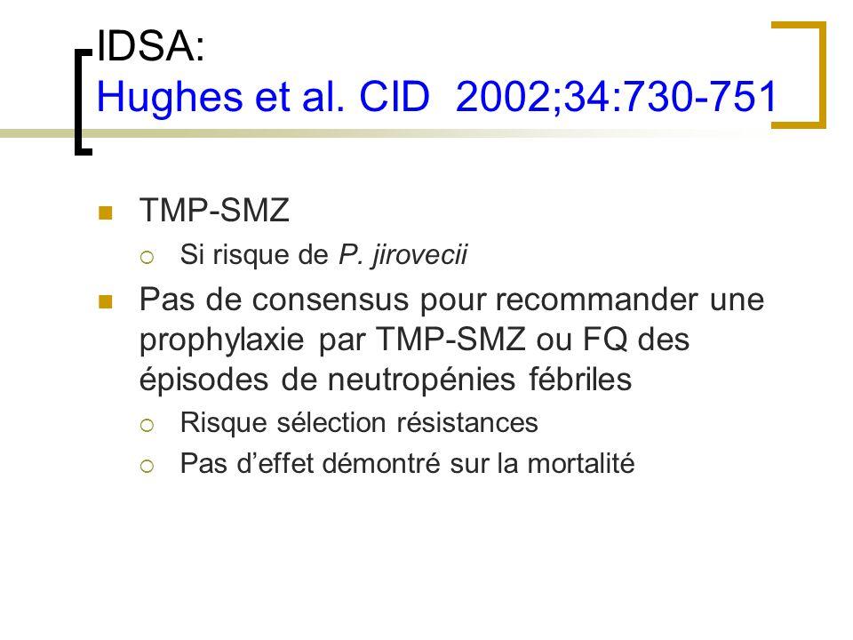 IDSA: Hughes et al. CID 2002;34:730-751 TMP-SMZ Si risque de P. jirovecii Pas de consensus pour recommander une prophylaxie par TMP-SMZ ou FQ des épis