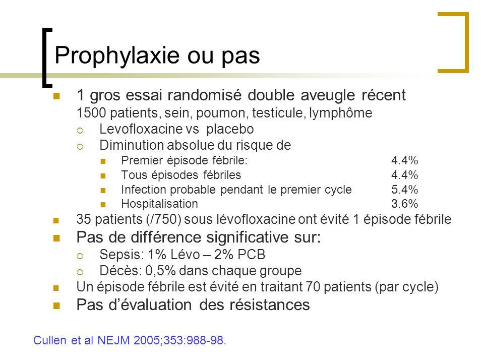 Prophylaxie ou pas 1 gros essai randomisé double aveugle récent 1500 patients, sein, poumon, testicule, lymphôme Levofloxacine vs placebo Diminution a