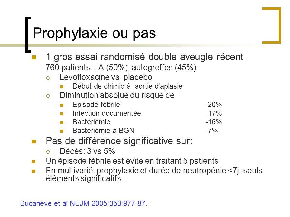 Prophylaxie ou pas 1 gros essai randomisé double aveugle récent 760 patients, LA (50%), autogreffes (45%), Levofloxacine vs placebo Début de chimio à