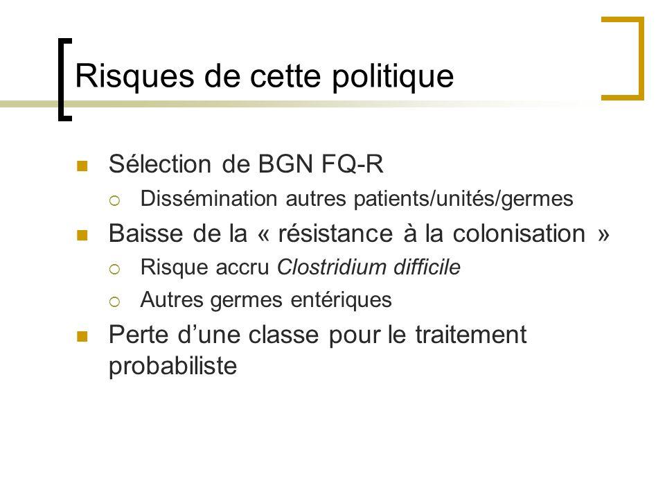 Risques de cette politique Sélection de BGN FQ-R Dissémination autres patients/unités/germes Baisse de la « résistance à la colonisation » Risque accr