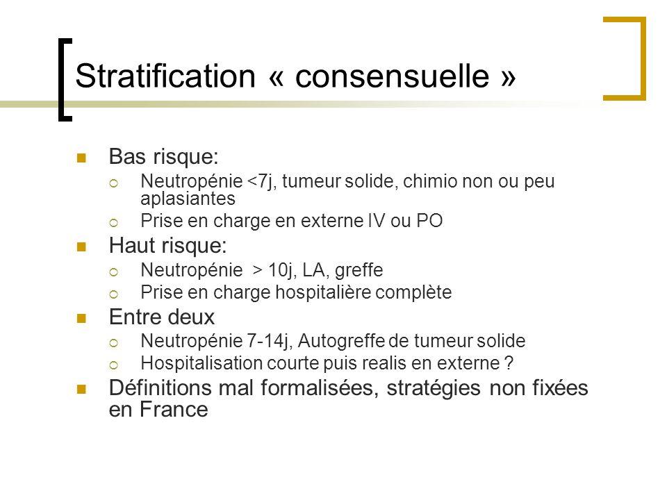 Stratification « consensuelle » Bas risque: Neutropénie <7j, tumeur solide, chimio non ou peu aplasiantes Prise en charge en externe IV ou PO Haut ris