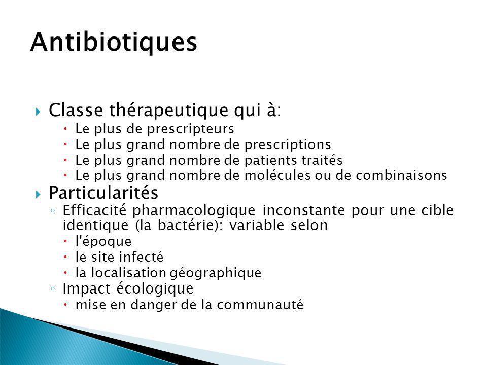 Consommation glycopeptides par type dETSantibiotiques par type de service