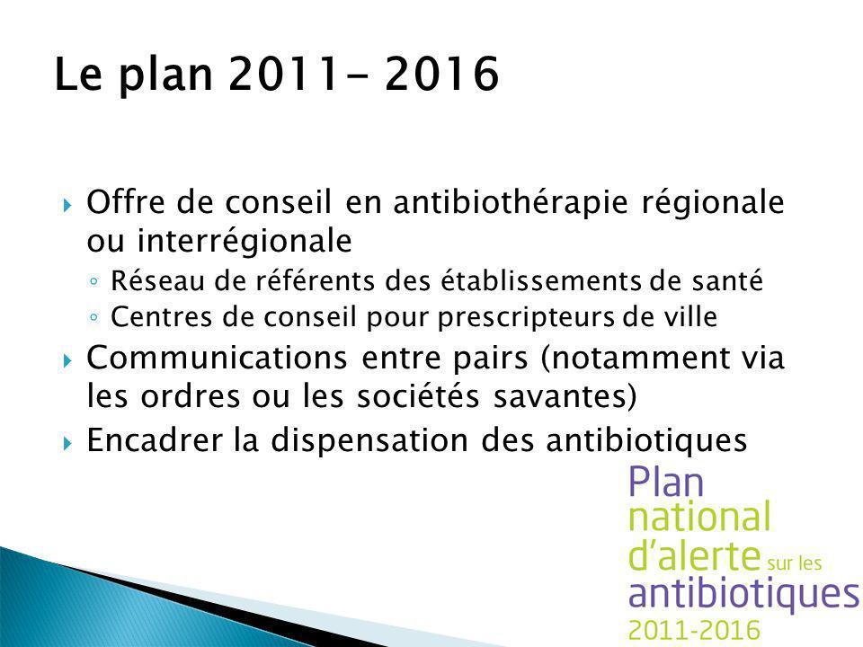 Offre de conseil en antibiothérapie régionale ou interrégionale Réseau de référents des établissements de santé Centres de conseil pour prescripteurs