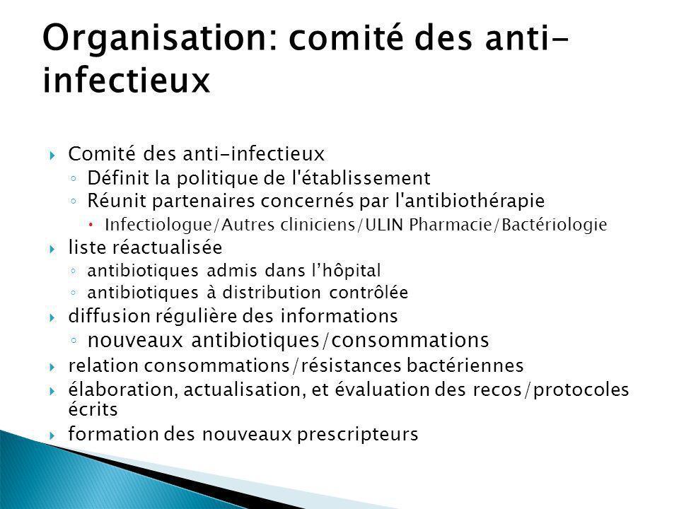 Organisation: c omité des anti- infectieux Comité des anti-infectieux Définit la politique de l'établissement Réunit partenaires concernés par l'antib