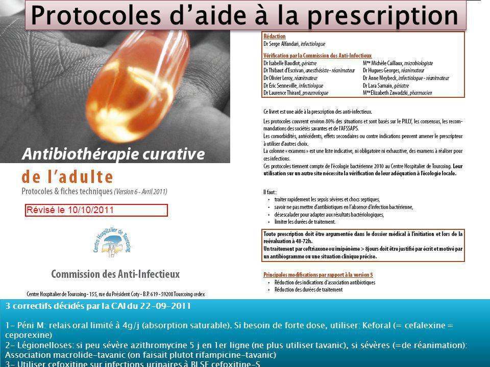 3 correctifs décidés par la CAI du 22-09-2011 1- Péni M: relais oral limité à 4g/j (absorption saturable). Si besoin de forte dose, utiliser: Keforal