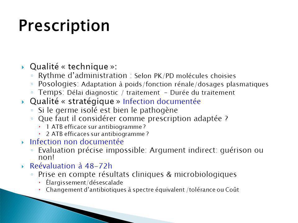 Prescription Qualité « technique »: Rythme dadministration : Selon PK/PD molécules choisies Posologies: Adaptation à poids/fonction rénale/dosages pla