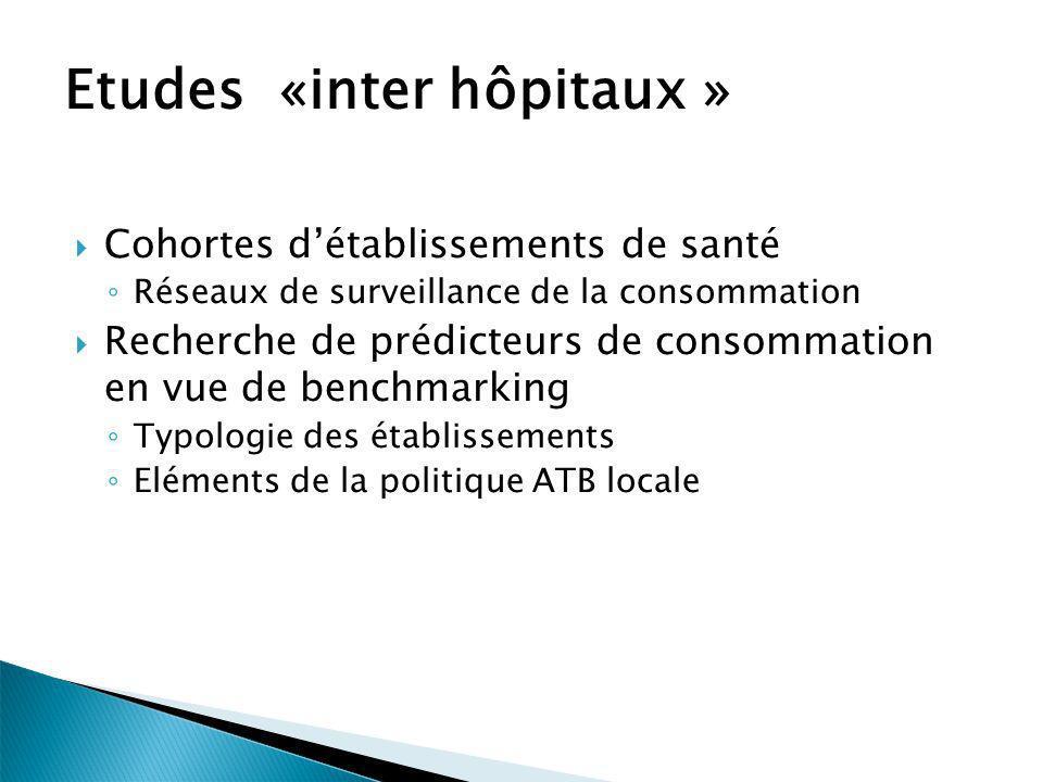 Etudes «inter hôpitaux » Cohortes détablissements de santé Réseaux de surveillance de la consommation Recherche de prédicteurs de consommation en vue