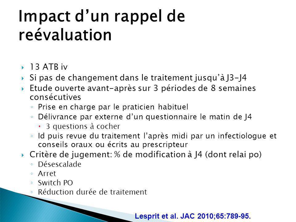Impact dun rappel de reévaluation 13 ATB iv Si pas de changement dans le traitement jusquà J3-J4 Etude ouverte avant-après sur 3 périodes de 8 semaine